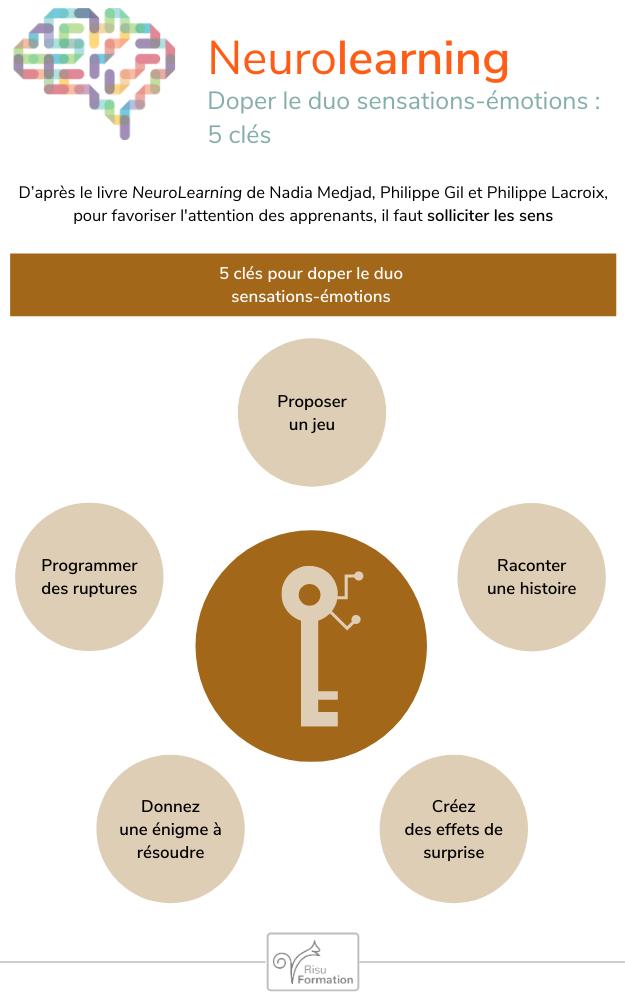 Infographie Neurolearning : 5 clés pour doper le duo sensations-émotions