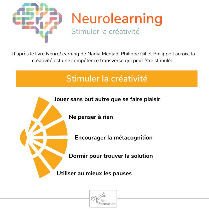 Infographie de la semaine : stimuler la créativité