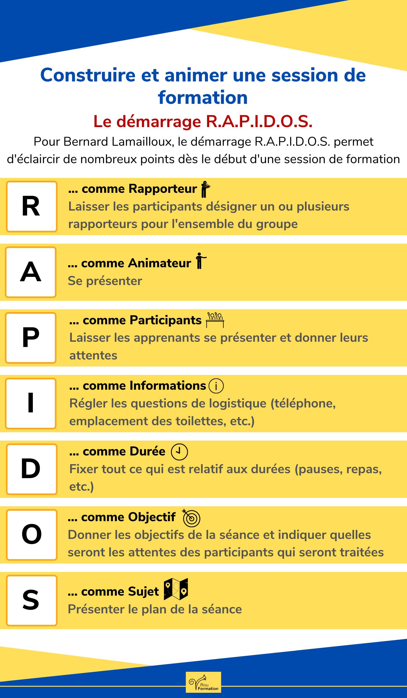 Infographie de la semaine : le démarrage RAPIDOS