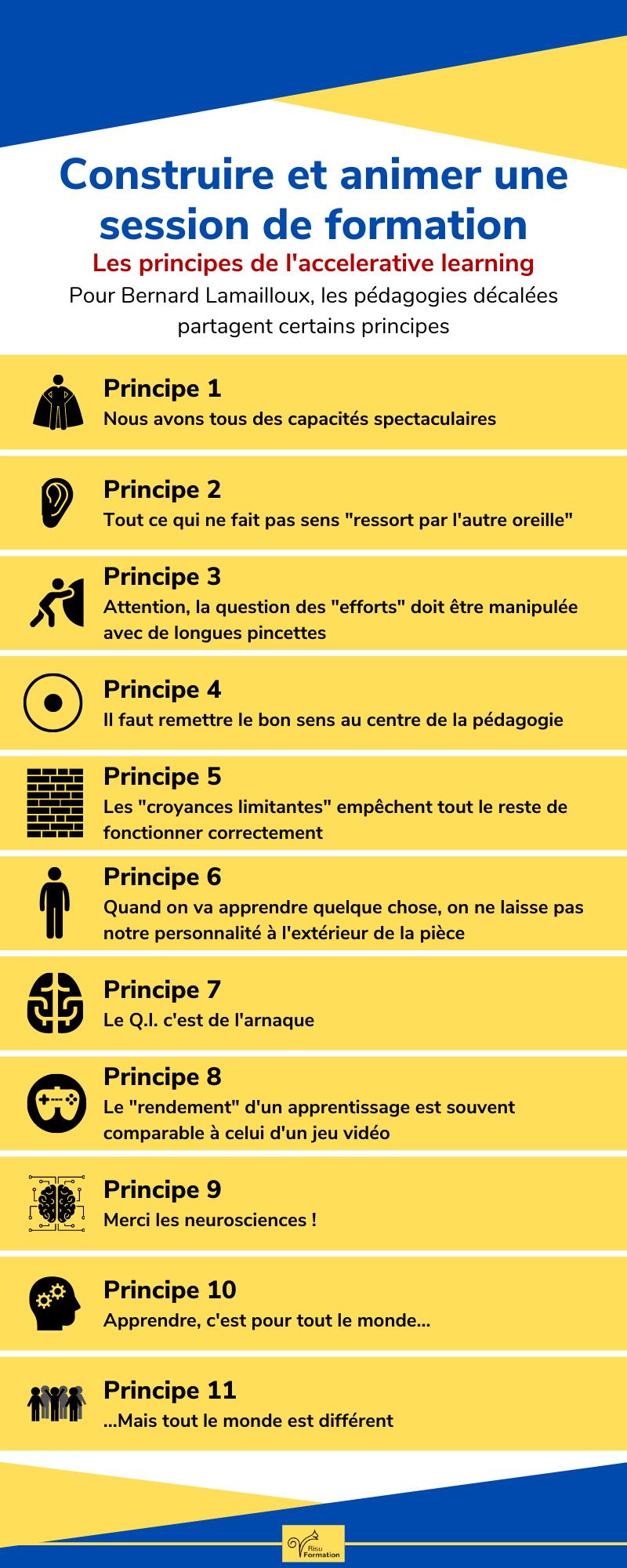 infographie de la semaine : les 11 principes de l'accelerative learning