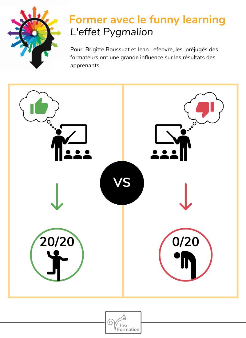 l'infographie de la semaine : l'effet Pygmalion